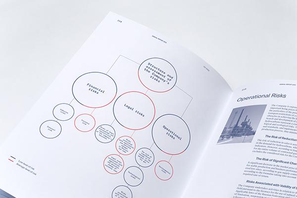 layout buku 4
